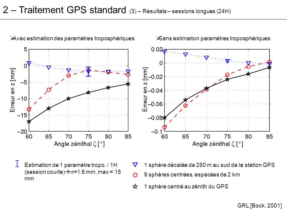 2 – Traitement GPS standard (4) – Conclusions Présence dhétérogénéités + estimation de paramètres tropo.