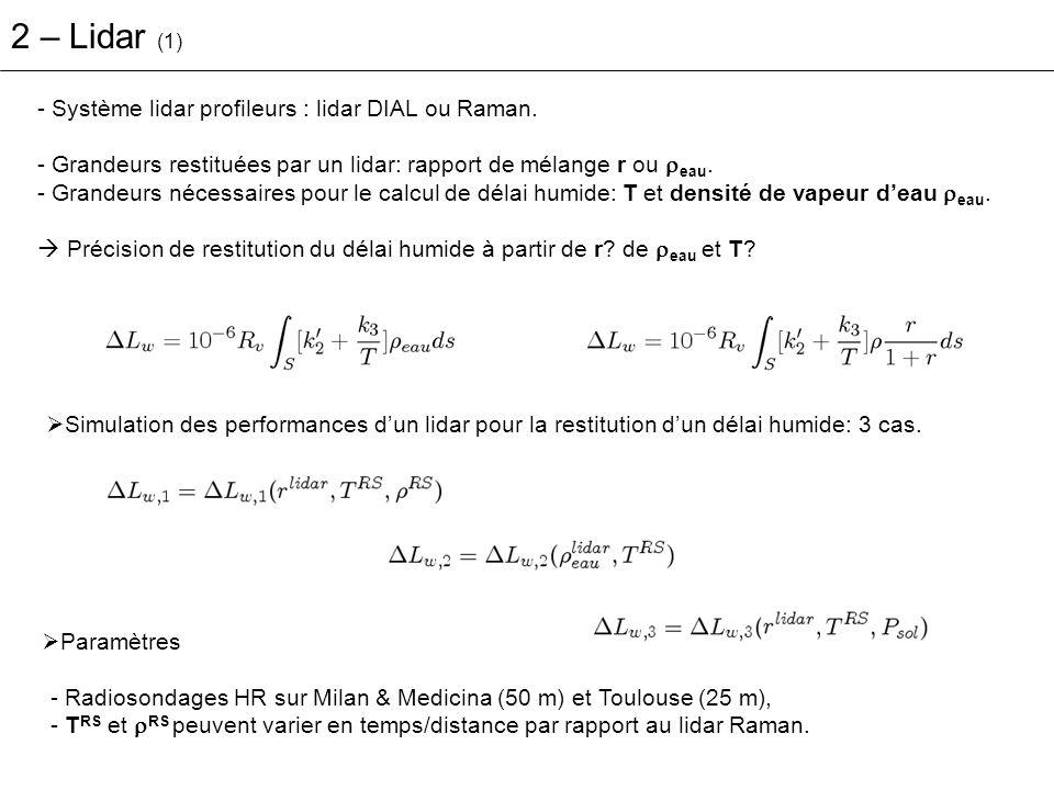 2 – Lidar (2) Estimation du délai troposphérique humide Lidar + étalonnage absolu = précision millimétrique Lidar + étalonnage absolu + RS coloc.