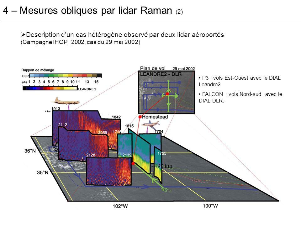 4 – Mesures obliques par lidar Raman (3) – MM5 MM5 (Mesoscale Model version 5) + Champs P, T, et r sur 24 échéances horaires,+ Domaine : maille = 78 x 93, + Résolution horizontale 5 km,+ 43 niveaux entre le sol et ~15 km, + Résolution verticale 12 m 1km, MM5 – coupe horizontale niveau 34 (~500 m) Simulation MM5: S.