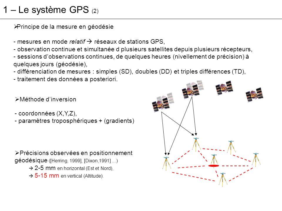 1 – Le système GPS (3) – équation dobservation Équation simplifiée dobservation de la phase ([Wells, 1986],[Santerre, 1991], …) : décalage dhorloge (récepteur et satellites) traitement différentiel (SD et DD), : ambiguïtés pré-traitement, : délai ionosphérique pré-traitement (combinaison de phase), : bruit de mesure négligeable (0.2 mm rms sur 1s).