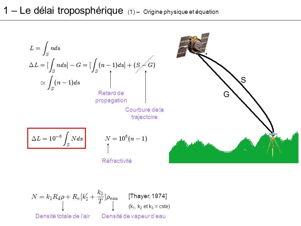 Composante hydrostatique et humide du délai troposphérique Fonction angulaire de projection ([Niell, 1996], …) Délai hydrostatique (ZHD) ~ 2,30 m au zénith, variation temporelle lente (1 cm / 6 h ).