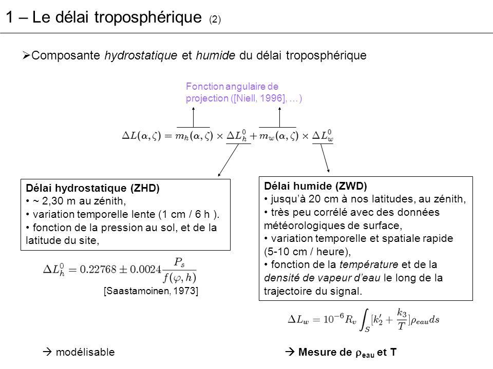 2 possibilités pour réduire les erreurs troposphériques dans le traitement des mesures GPS : Correction a priori du délai zénithal hydrostatique (ZHD) + Estimation de paramètres troposphériques zénithaux humide (ZWD) par ajustement par moindre carrés Correction a priori ou précise du délai hydrostatique (ZWD) + Correction externe du délai humide (SWD) par un instrument de mesure de la vapeur deau 1 – Le délai troposphérique (3) – traitement Précisions de positionnement (altitude), sur des cas favorables de couplage WVR/GPS: - 2.6 mm rms (50 km) [Ware et al., 1993], - 5 mm de répétabilité (180 km) [Glaus et al., 1995], - 1.2 mm rms (43 km) [Alber et al., 1997].