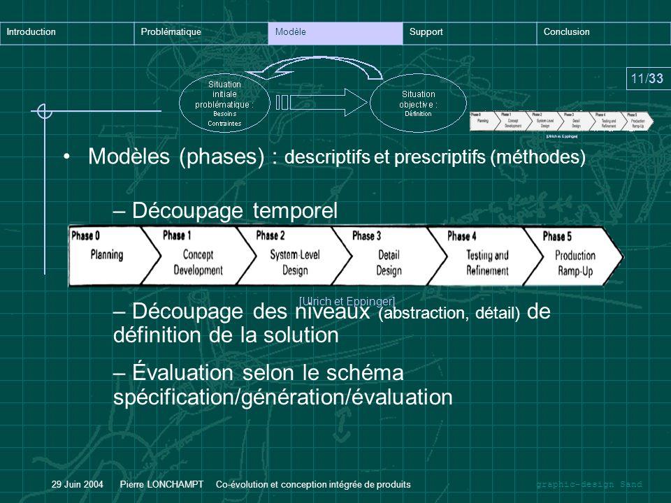 graphic-design Sand IntroductionProblématiqueModèleSupportConclusion 12/33 29 Juin 2004 Pierre LONCHAMPT Co-évolution et conception intégrée de produits – Processus (et) produit décrits par un ensemble de domaines-espaces-mondes – Découpages dun ou plusieurs axes explicites autres que le temps – Points de vue, X, métier… – Abstraction, justification, détail… – Conception – Évolution des domaines – Transformation […] des éléments dun domaine en éléments dun autre domaine Modèles (domaines) Descriptifs et prescriptifs (méthodes) [Andreasen] [Yannou] Modèle