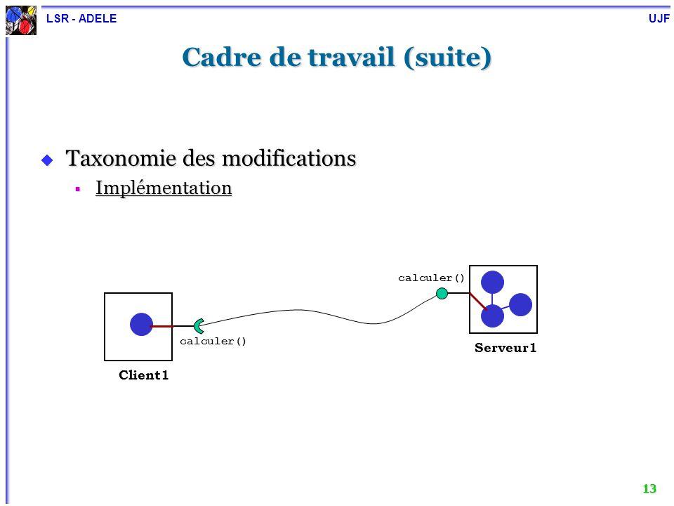 LSR - ADELE UJF 14 Cadre de travail (suite) Taxonomie des modifications Taxonomie des modifications Implémentation Implémentation Interface Interface Serveur2 traiter() .