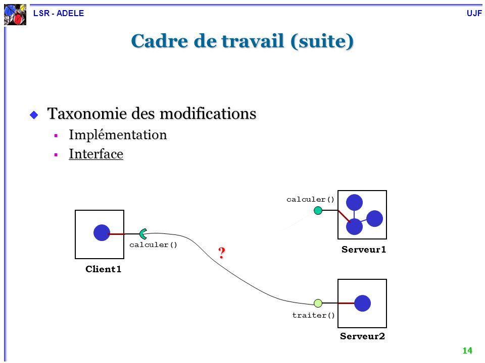 LSR - ADELE UJF 15 Serveur calculer() Client calculer() Cadre de travail (suite) Taxonomie des modifications Taxonomie des modifications Implémentation Implémentation Interface Interface Architecture Architecture Filtre calculer()