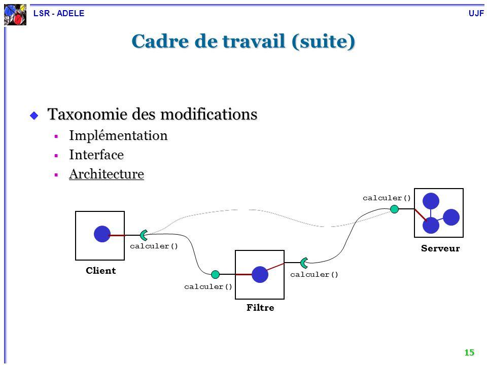 LSR - ADELE UJF 16 Cadre de travail (suite) Taxonomie des modifications Taxonomie des modifications Architecture Architecture Implémentation Implémentation Interface Interface Localisation Localisation DB stocker() Client calculer() Serveur calculer() stocker() Machine1