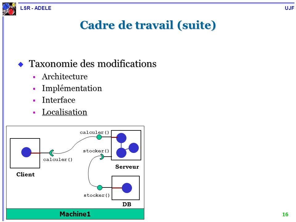 LSR - ADELE UJF 17 Cadre de travail (suite) Taxonomie des modifications Taxonomie des modifications Architecture Architecture Implémentation Implémentation Interface Interface Localisation Localisation Client calculer() Serveur calculer() stocker() Machine1 DB stocker() Machine2
