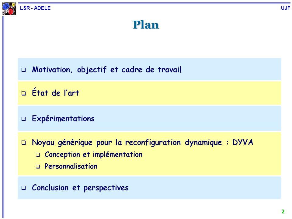 LSR - ADELE UJF 3 Plan Motivation, objectif et cadre de travail État de lart Expérimentations Noyau générique pour la reconfiguration dynamique : DYVA Conception et implémentation Personnalisation Conclusion et perspectives