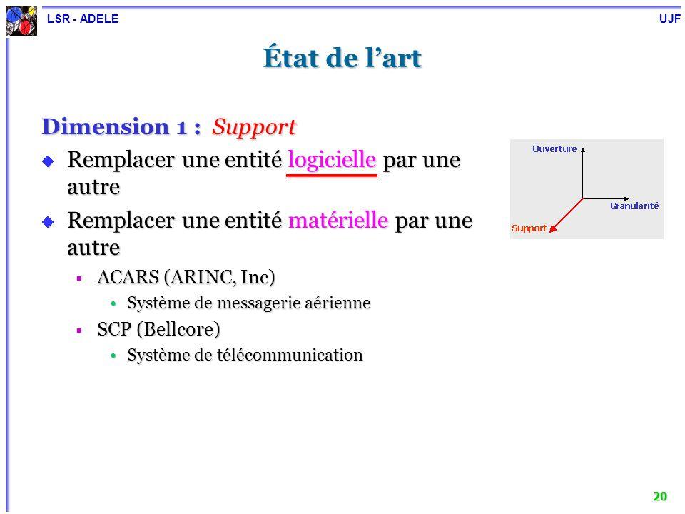 LSR - ADELE UJF 21 Dimension 2 : Solutions fermées vs.