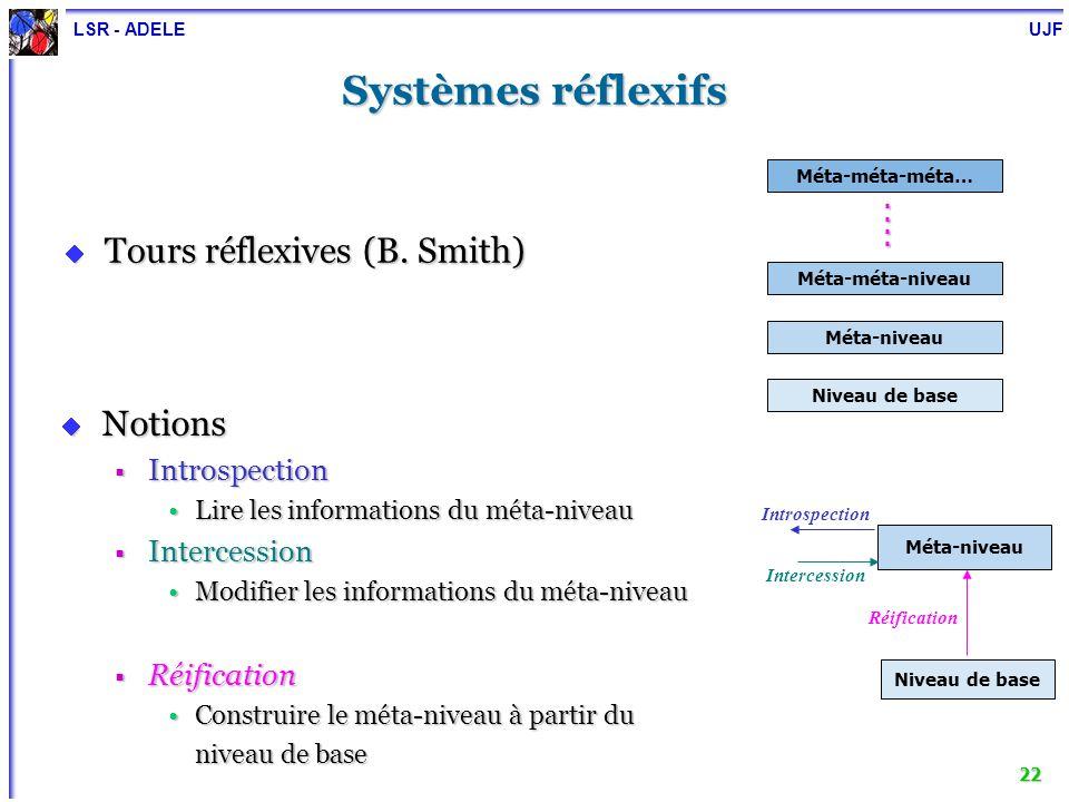 LSR - ADELE UJF 23 État de lart Dimension 3 : Granularité Procédurales Procédurales DYMOS (Insup Lee, USA, 1983) DYMOS (Insup Lee, USA, 1983) Modulaires Modulaires Polylith (Maryland, 1985-) Polylith (Maryland, 1985-) Orientées-objet Orientées-objet Dynamic Java/C++ classes Dynamic Java/C++ classes Orientées-composant Orientées-composant K-Components (Trinity College of Dublin) K-Components (Trinity College of Dublin) SOFA/DCUP (Charles University, Prague) SOFA/DCUP (Charles University, Prague)