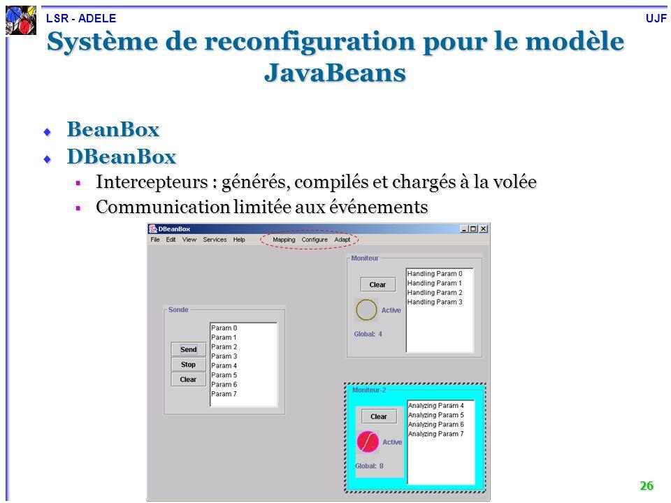 LSR - ADELE UJF 27 Système de reconfiguration pour le modèle JavaBeans Intercepteurs Intercepteurs Principe : Principe : Sonde Moniteur Intercepteur notify receive IReconfiguration Rôle : Rôle : setTargetObject(...