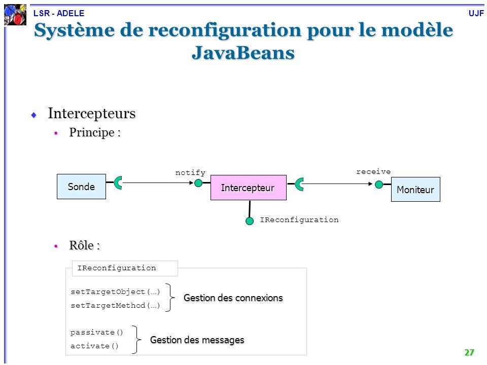 LSR - ADELE UJF 28 Système de reconfiguration pour le modèle JavaBeans Gestion des messages Gestion des messages Éviter la perte des messages Éviter la perte des messages Files dattente Files dattente Gestion du transfert détat Gestion du transfert détat Solution ad-hoc Solution ad-hoc Lire les valeurs des propriétés du Bean à remplacer et les écrire dans les propriétés du nouveau Bean Lire les valeurs des propriétés du Bean à remplacer et les écrire dans les propriétés du nouveau Bean Problème de correspondance Problème de correspondance 314 52Bean1 IkIk I1I1 Bean2 Bean3 I1I1 IkIk IkIk I1I1