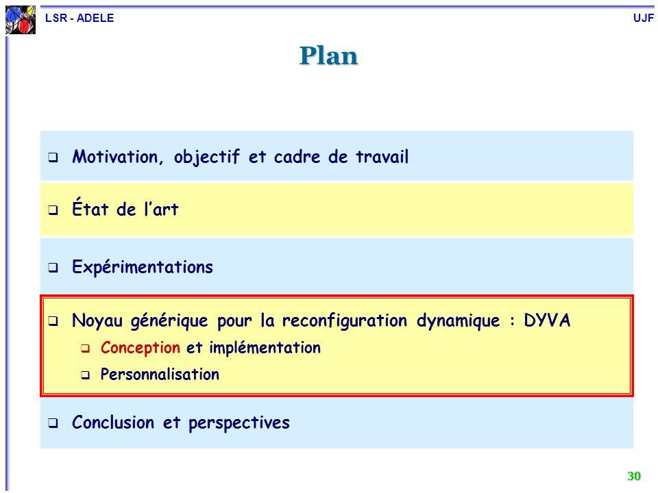 LSR - ADELE UJF 31 DYVA : principe de conception DYVA : DYVA : Dynamic Virtual Adaptation machine Dynamic Virtual Adaptation machine Noyau générique pour la reconfiguration dynamique Noyau générique pour la reconfiguration dynamique Une approche réflexive Une approche réflexive Abstraction Connexion Causale Méta-niveau Niveau de base Application Environnement Système de Reconfiguration Services supportés : Services supportés : Personnalisation Personnalisation Installation Installation Exécution Exécution