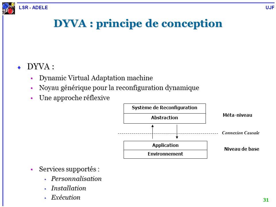 LSR - ADELE UJF 32 Base de composants Bases de composants : organisation des composants, propriétés… Bases de composants : organisation des composants, propriétés… DYVA : architecture interne Gestionnaire de reconfiguration Modification Gestionnaire de reconfiguration : opérations de reconfiguration de base Gestionnaire de reconfiguration : opérations de reconfiguration de base Superviseur Notification Superviseur : responsable de lauto-reconfiguration Superviseur : responsable de lauto-reconfiguration Politiques de reconfiguration Politiques de reconfiguration : règles interprétées par le superviseur Politiques de reconfiguration : règles interprétées par le superviseur Gestionnaire du modèle abstrait Gestionnaire du modèle abstrait des applications à reconfigurer Gestionnaire du modèle abstrait des applications à reconfigurer