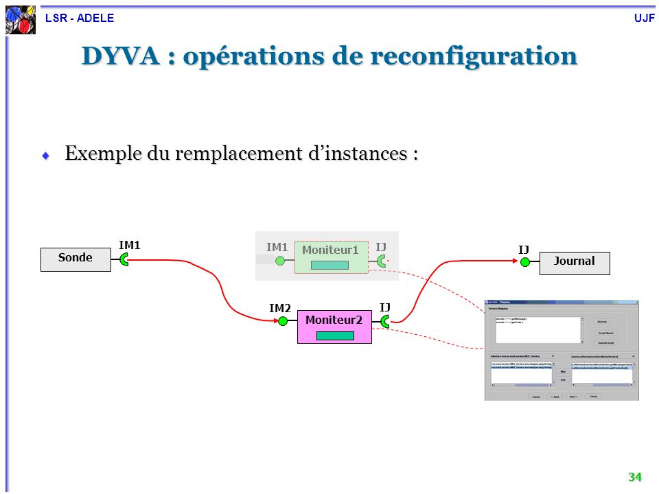 LSR - ADELE UJF 35 DYVA : auto-reconfiguration Automatisation Automatisation Règles ECA : Règles ECA : ON IF THEN ON IF THEN Exemple : Exemple : [RULE] ON: OVERLOAD_EVENT IF: LOAD > 80 AND Moniteur = Moniteur1 THEN: replace Moniteur1 Moniteur2 Application Environnement Observation Action Décision