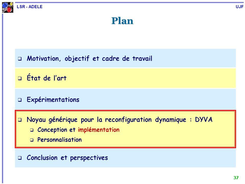 LSR - ADELE UJF 38 DYVA : Implémentation Architecture interne Implémentation du modèle abstrait Implémentation du modèle abstrait Génération des classes Java en utilisant XML Castor Génération des classes Java en utilisant XML Castor Organisation du méta-niveau Organisation du méta-niveau