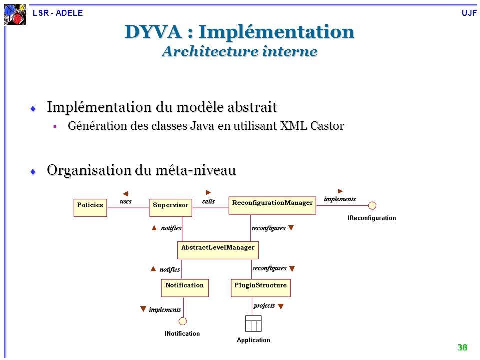 LSR - ADELE UJF 39 DYVA : Implémentation Transfert détat Outil dassistance au transfert détat Outil dassistance au transfert détat Introspection Spécification XML Classe Java CiCi Instrumentation Outil