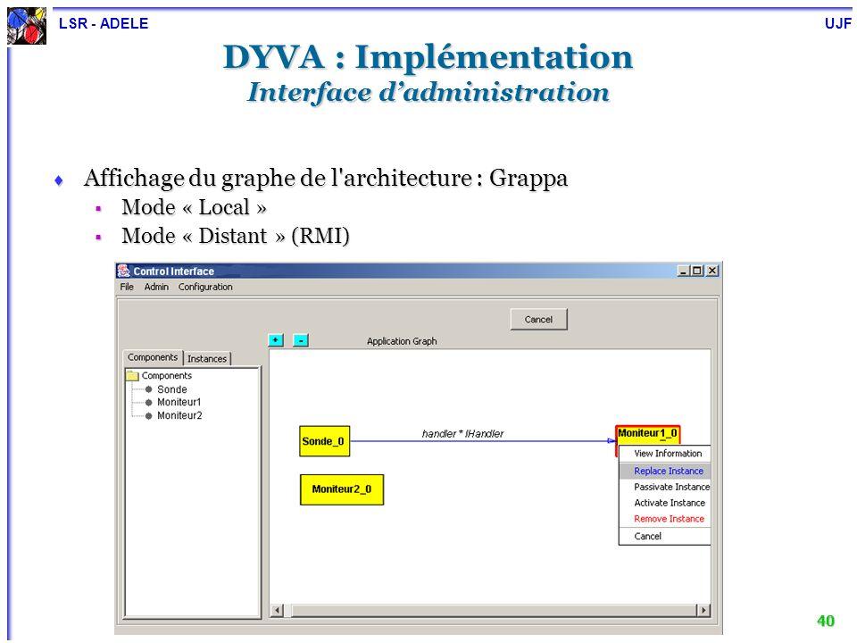LSR - ADELE UJF 41 DYVA : Implémentation Effort de programmation Taille du code (calculée en utilisant JavaNCSS) Taille du code (calculée en utilisant JavaNCSS) Exemple comparatif : plug-in de binding Exemple comparatif : plug-in de binding Système de reconfiguration JavaBeans 2000 Système de reconfiguration OSGi 3600 BeanBox = 5400 OSGi = 7200 Noyau3200 Personnalisation OSGi 1600 Plug-in de binding pour OSGi 400 Plug-in de binding pour Fractal 30 On réutilise la conception