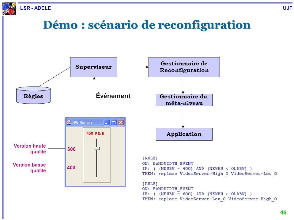 LSR - ADELE UJF 47 Plan Motivation, objectif et cadre de travail État de lart Expérimentations Noyau générique pour la reconfiguration dynamique : DYVA Conception et implémentation Personnalisation Conclusion et perspectives