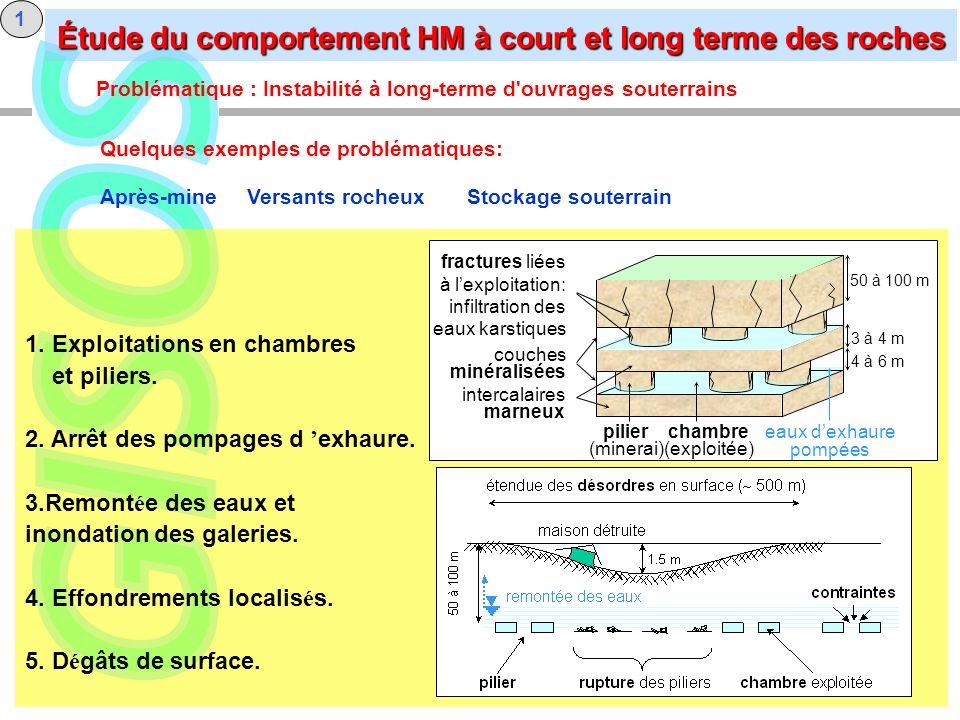 CS GISOS 2009 Essais de compression uniaxiale avec mesure des vitesses US, écoute des EA et avec contrôle de lhygrométrie Objectifs: Étude des mécanismes de déformation instantané et différée dans les roches poreuses (calcaire oolithique, minerai de fer) Étude de linfluence de lhygrométrie sur les mécanismes de déformation Paramétrage du modèle de comportement phénoménologique THMC Moyens expérimentaux: Essais de compression uniaxiale multi-paliers: court et long (fluage) terme Contrôle de lhygrométrie Mesure des vitesses des ondes US (quantification de lendommagement) Écoute des Emissions Acoustiques EA avec localisation des évènements 2 Etude des mécanismes de déformation et de rupture: échelle labo.