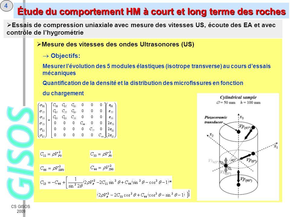 CS GISOS 2009 5 Mesure des vitesses des ondes Ultrasonores (US) Dispositif expérimental: Éprouvettes équipées de capteurs US Cale supérieure Cale inférieure Capteurs émetteur et récepteur des ondes US Capteur émetteur des ondes US en direction axiale Capteurs US: céramiques piézoélectriques Fréquence de résonance: 150 kHz 5mm 7,5mm P S1 S2 Essais de compression uniaxiale avec mesure des vitesses US, écoute des EA et avec contrôle de lhygrométrie Étude du comportement HM à court et long terme des roches