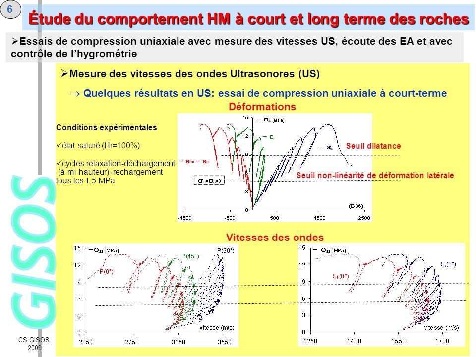 CS GISOS 2009 7 Mesure des vitesses des ondes Ultrasonores (US) Quelques résultats en US: essai de compression uniaxiale à court-terme Déformations 1.1: Essais de compression uniaxiale avec mesure des vitesses US, écoute des EA et avec contrôle de lhygrométrie Vitesses des ondes Conditions expérimentales état saturé (h r =85%) cycles relaxation-déchargement (à mi-hauteur)- rechargement tous les 1,5 MPa Étude du comportement HM à court et long terme des roches
