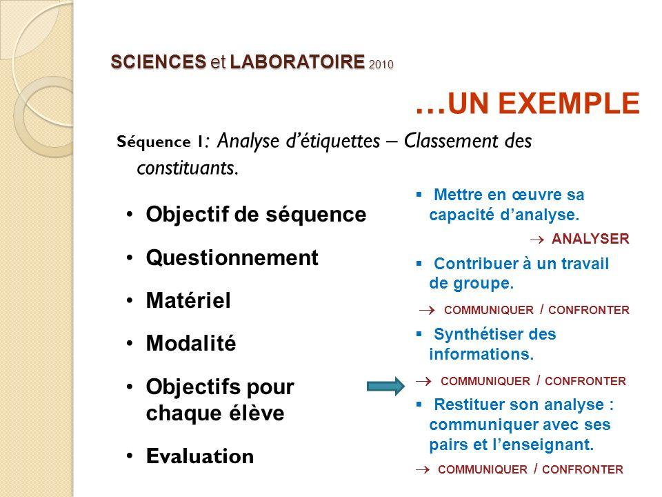 SCIENCES et LABORATOIRE 2010 … UN EXEMPLE Séquence 1 : Analyse détiquettes – Classement des constituants.