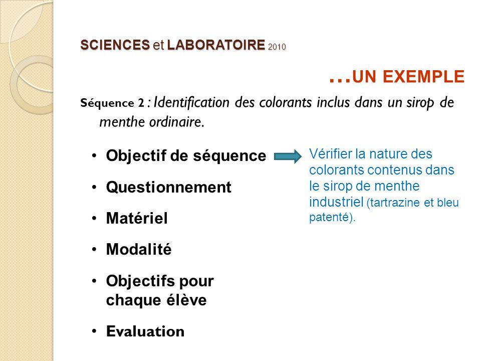 SCIENCES et LABORATOIRE 2010 … UN EXEMPLE Séquence 2 : Identification des colorants inclus dans un sirop de menthe ordinaire.
