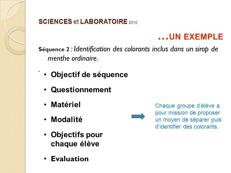 SCIENCES et LABORATOIRE 2010 … UN EXEMPLE Séquence 2 : Identification des colorants inclus dans un sirop de menthe ordinaire..