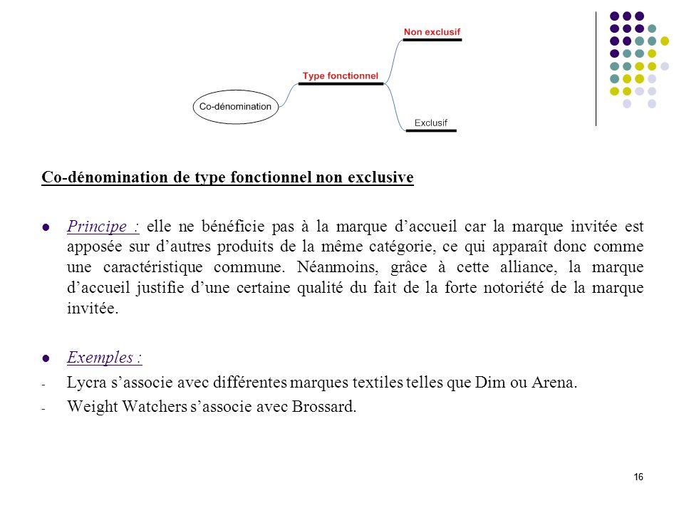 17 Co-dénomination de type conceptuel exclusive Principe : elle permet, pour la marque daccueil, de provoquer dans lesprit des consommateurs un transfert dimage de la marque invitée vers le produit Exemples : - Citroën Saxo et Bic : sur une durée courte, cible plus précisément.