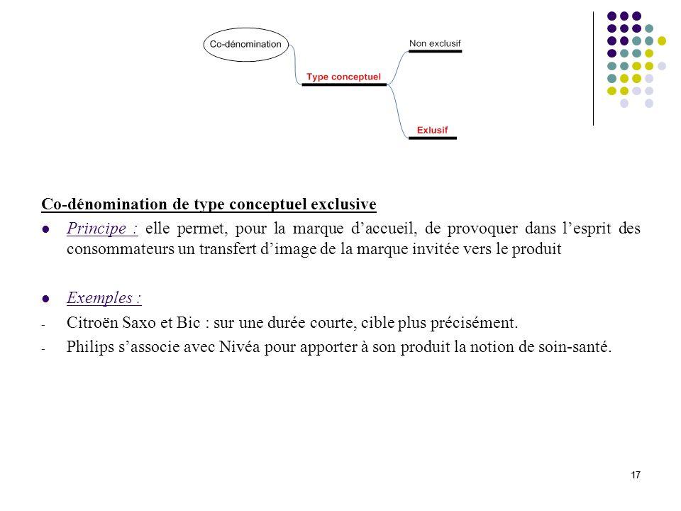 18 Co-dénomination de type conceptuel non exclusive Principe : la non exclusivité réduit limpact entre les deux marques.