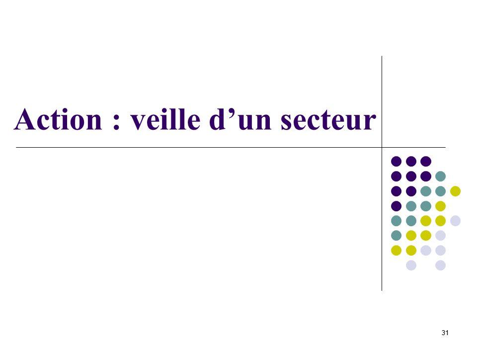32 Action : veille dun secteur Comment se renseigner sur un secteur .