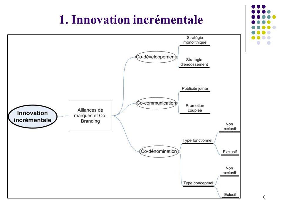 77 Le produit issu de cette innovation est du à : la recherche de variété du consommateur ; loptimisation dune alternative technologique.