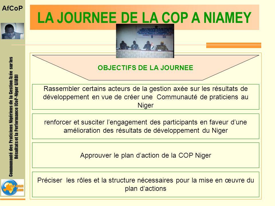 Communauté des Praticiens Nigériens de la Gestion Axée sur les Résultats et la Performance (CoP-Niger GARD) AfCoP TROIS ALLOCUTIONS DOUVERTURE Mots de bienvenue à tous les participants et présentation de lobjectif de la journée Coordonnateur de léquipe de gestion Représentant du co-parrain – Banque Mondiale La GARD dans le débat international et lappui apporté au Niger dans la promotion de lapproche La GARD dans le débat international et régional.