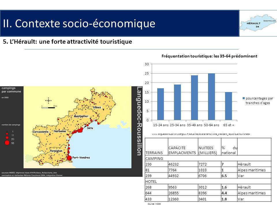 III.Infrastructures et mobilités 1.