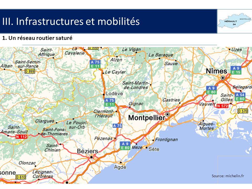 III. Infrastructures et mobilités 1. Un réseau routier saturé Source : CCI