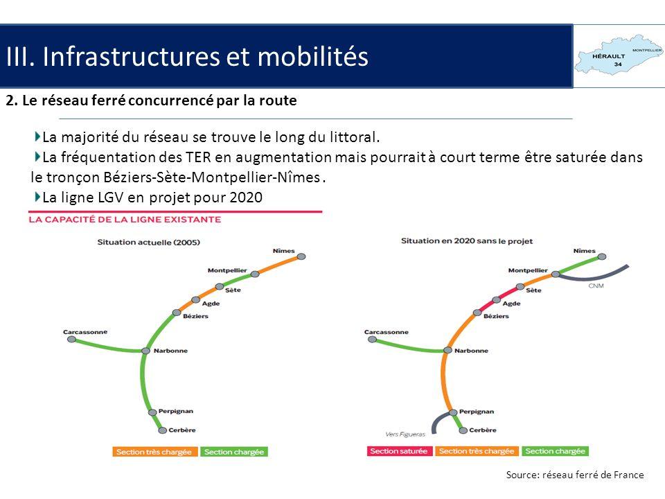 III.Infrastructures et mobilités 3.