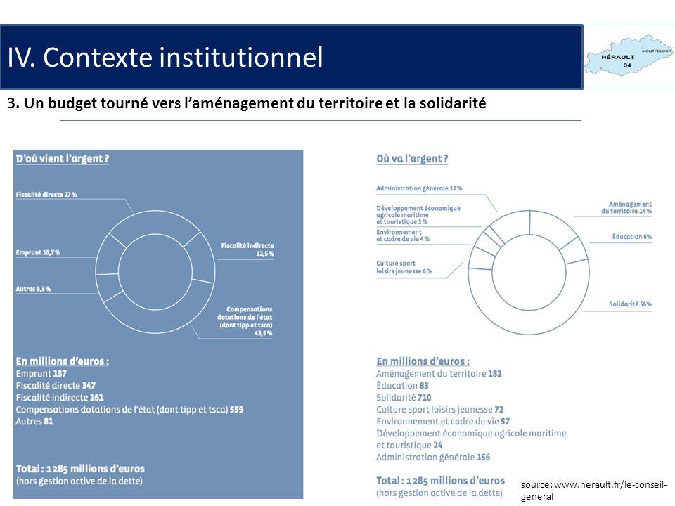 La loi: La loi n°2010-1563 du 16 décembre 2010 de la réforme des collectivités territoriales vise à achever la couverture intercommunale du territoire et à renforcer les périmètres de regroupement.