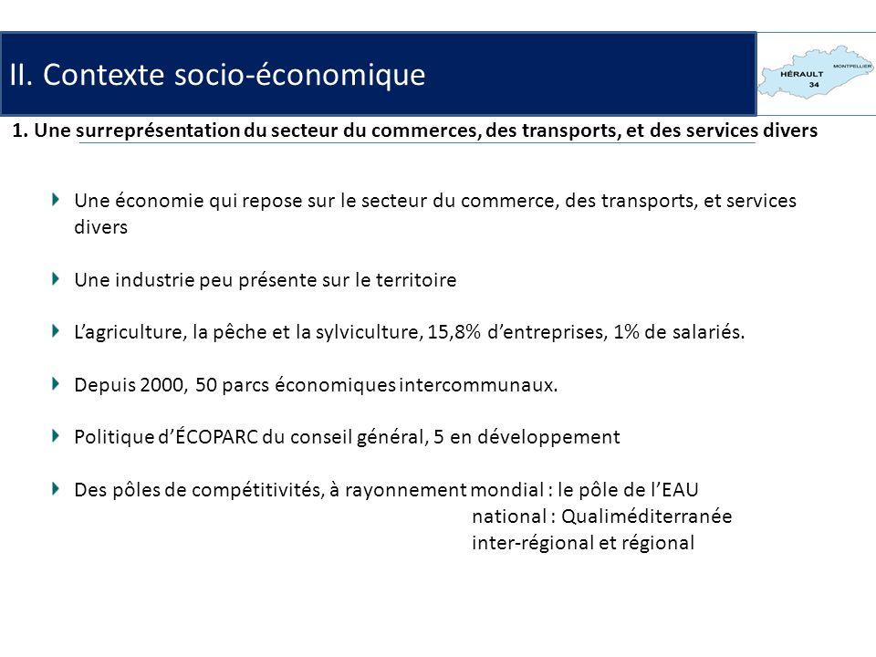 Sources : www.hérault.fr université Paul Valéry, copyright BERTIN Audreywww.hérault.fr www.montpellier-technopole.fr 1.