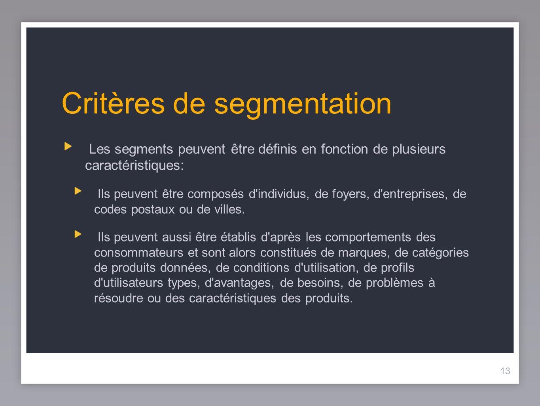 14 Deux grands types de segmentation La segmentation basée sur les bénéfices recherchés Idéalement selon les besoins La segmentation basée sur les caractéristiques observables des consommateurs.