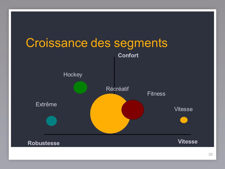 40 Direction 40 Vitesse Robustesse Confort Extrême Hockey Récréatif Vitesse Fitness