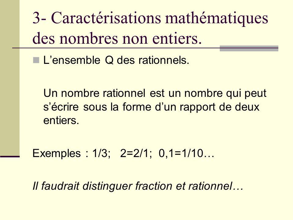 Les décimaux Un nombre décimal est un nombre rationnel qui peut sécrire sous la forme dune fraction décimale (avec une puissance de 10 au dénominateur) Exemples : 2 = 20/10 ; 0,25 = 25/100… 1/3 nest pas décimal, 12/15 lest.