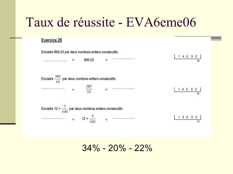 Taux de réussite - EVA6eme06 90% - 30%
