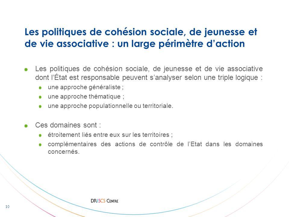 11 Le rôle des DRJSCS Il est triple : piloter les politiques mises en œuvre dans les départements et les collectivités infra-départementales en liaison avec les services déconcentrés des autres départements ministériels et accompagner les coopérations nécessaires à la mise en œuvre des projets de territoires ; assurer un rôle dappui auprès des directions départementales interministérielles chargées de la cohésion sociale ; mettre en œuvre directement des actions.