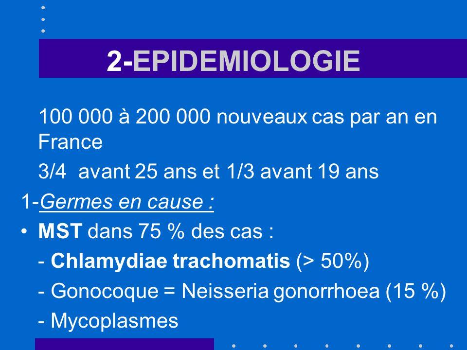 2-EPIDEMIOLOGIE Germes endogènes : - aérobies : Escherichia coli,Streptocoques… - anaérobies : Bactéroïdes… Origine polymicrobienne : MST + germes endogènes Parfois inconnus