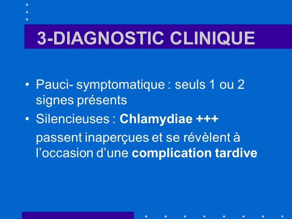 3-DIAGNOSTIC CLINIQUE 2-Examen clinique : - Douleur hypogastrique +/- défense - Douleurs à la mobilisation utérine et au niveau des culs de sac latéraux - Aspect de cervicite