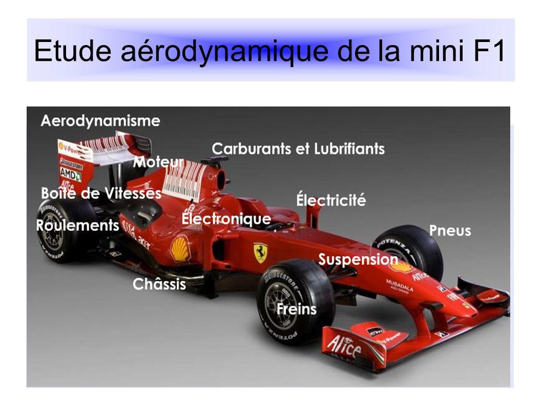 Esquisse de la mini F1