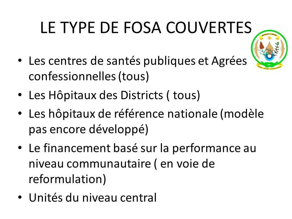 LE NOMBRE DES FOSA COUVERTES CS: 420 HD: 420 HR: 4 (sans évaluation institutionnelle) Coopératives des ASC: 416 (en cours de développement)