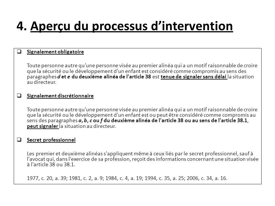 4.Aperçu du processus dintervention Abus physiques ou sexuels 39.1.