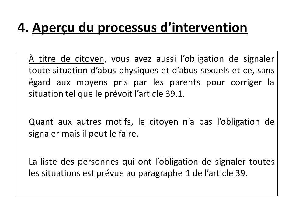 4.Aperçu du processus dintervention B.